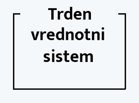 Trden vrednotni sistem